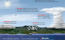 NatGeo-clouds-HadererMuller